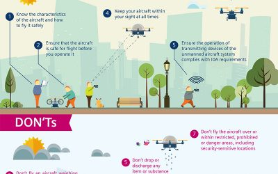 Drone regulations in Singapore