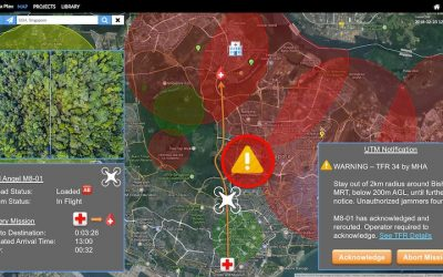 Connected Urban Airspace Management for Unmanned Aircraft
